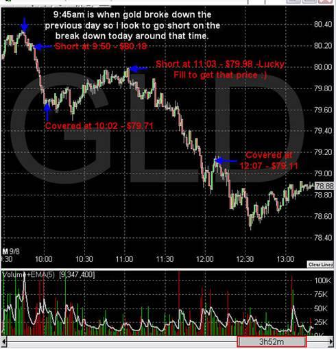 Trade Gold