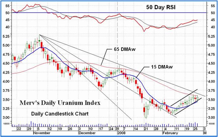 Uranium Stocks - Uranium Stocks