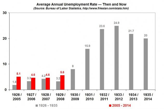 Wave of Unemployment in the U.S. What to Expect and What ...