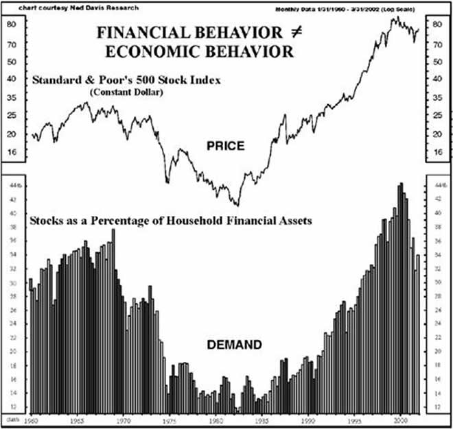 thesis on financial markets The thesis shows that it is impossible to explain financial bubbles clearly and without flaws with classical rationality and perfect markets furthermore this paper tries to unite various behavioral approaches to explain financial bubbles in a more realistic way.