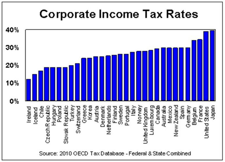 Forex cfd tax uk