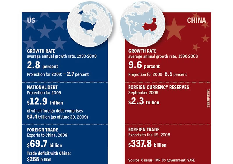 the future of china the worlds next economic superpower