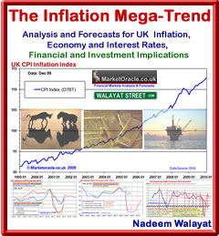 The Inflation Mega-Trend Ebook Download