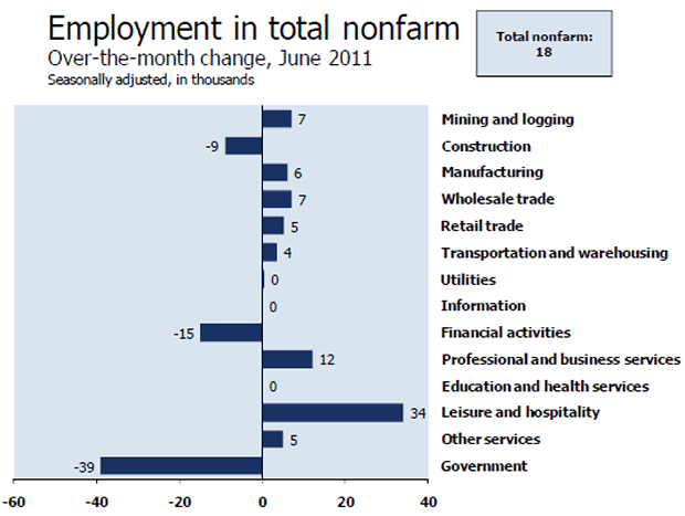 analysis of the tourism sector and employment rates However, this analysis of employment in tourism is based on data from other areas of official statistics, in particular structural business statistics (sbs), the labour force survey (lfs), the structure of earnings survey (ses) and the labour cost survey (lcs.