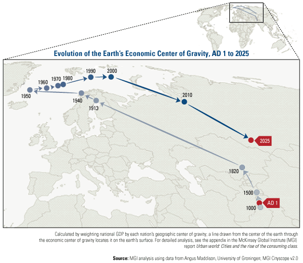 Evolution of the Earth's Economic Center of Gravity, AD 1 to 2025