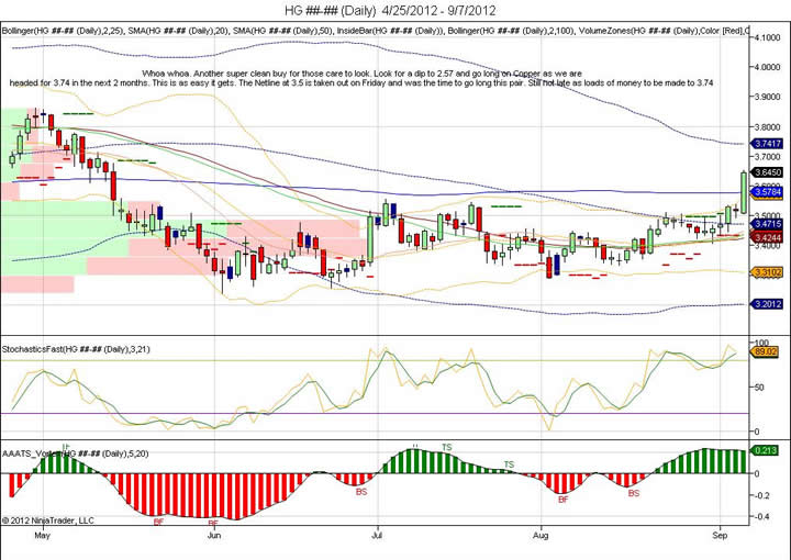 Forex commodity market
