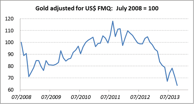 Gold Adjusted for US$ FMQ: July 2008 = 100