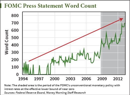 the federal open market committee fomc statement of december 16 2009 If the federal open market committee had followed its december 2012 statement, the federal funds rate would have likely risen 11 times by now.