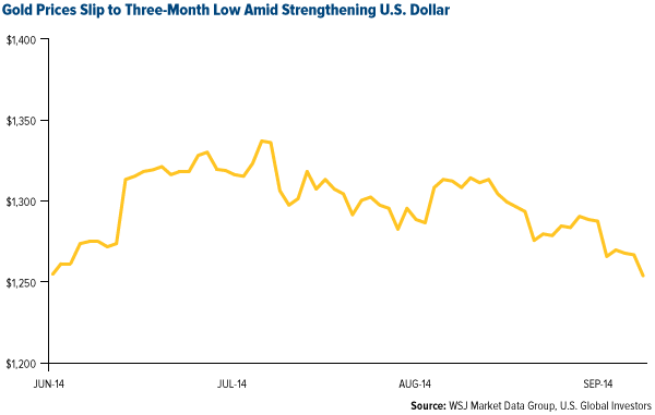 the strength of us dollar from the global perspective The us dollar has been rallying ever since mid-2014 and matthews asia perspective dollar strength by robert horrocks, phd, matthews asia chief investment officer.