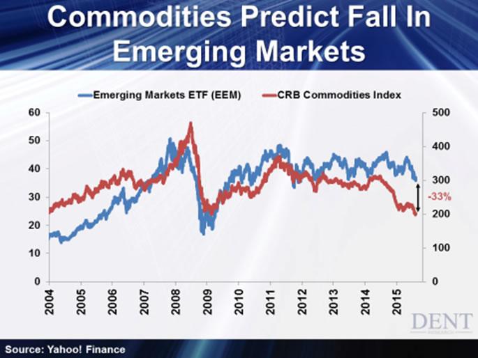 predicting stock market acti - 685×514