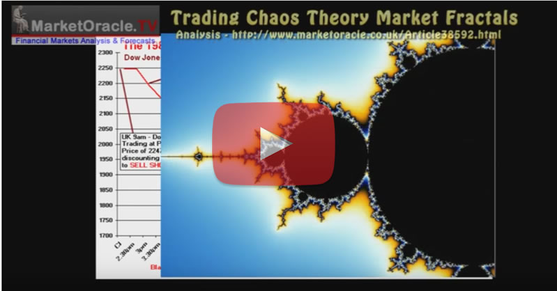 Chaos theory applied to forex market