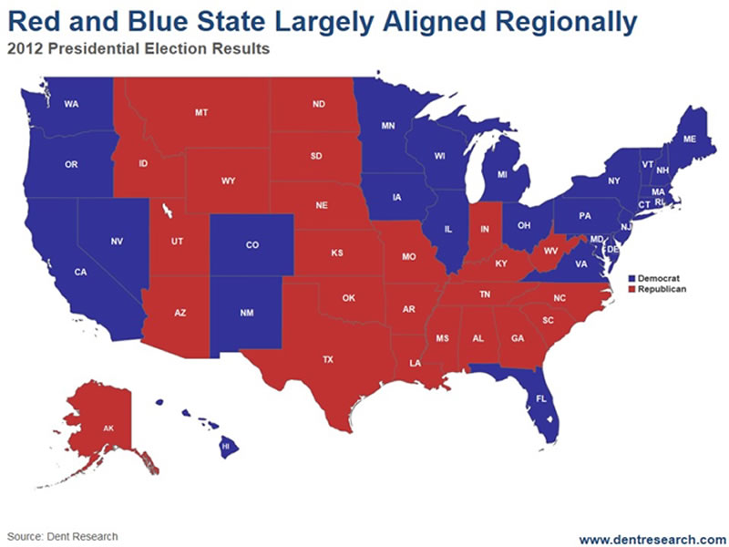 Red States Vs Blue States What S Next A Third And Potentially
