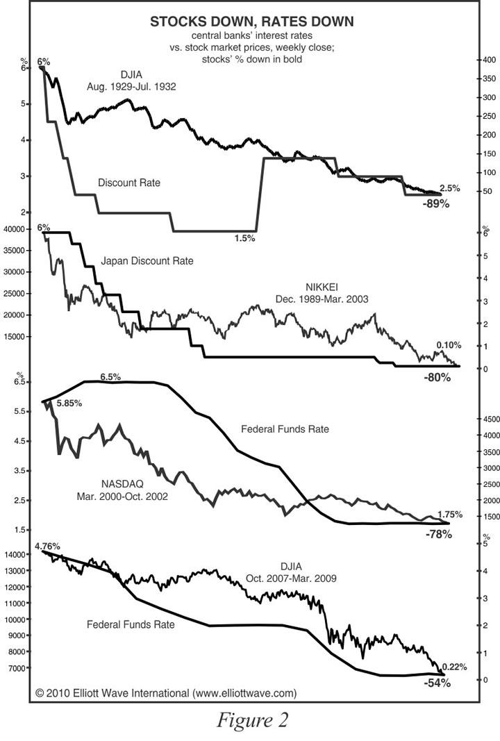 the socionomic theory of finance robert prechter pdf