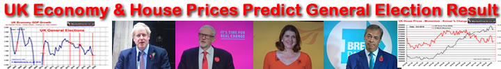 UK House prices predicting general election result