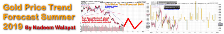 Gold Price Trend Forecast Summer 2019