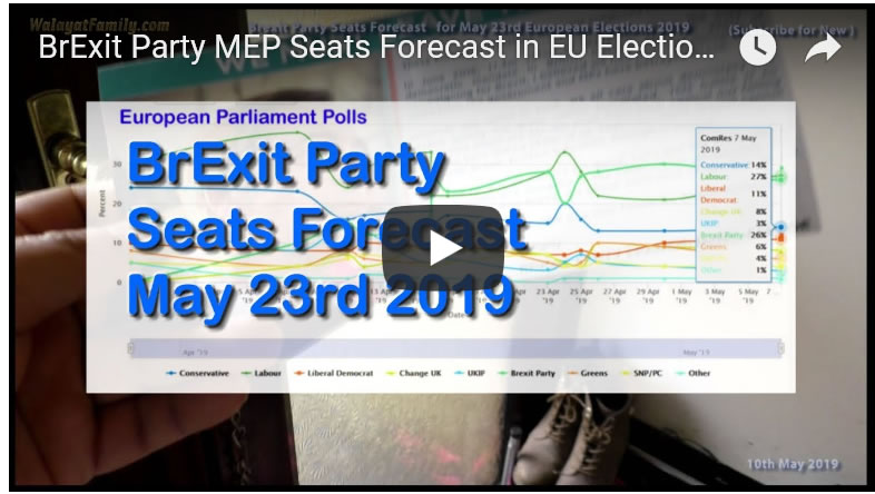 BrExit Party MEP Seats Forecast in European Elections 23rd May 2019