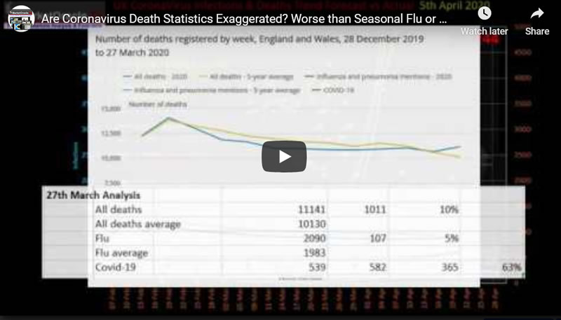 UK Covid-19 Deaths Analysis - Danger Real or Exaggerated?