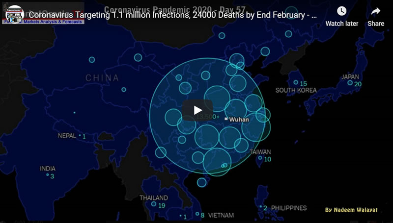 Coronavirus Targeting 1.14 million Infections, 24,000 Deaths by End February - Global Pandemic Day 57