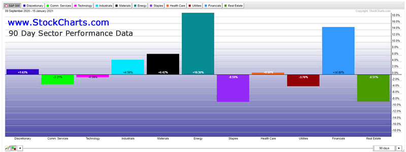 Tratamiento fiscal de las stock options | ASESNEG