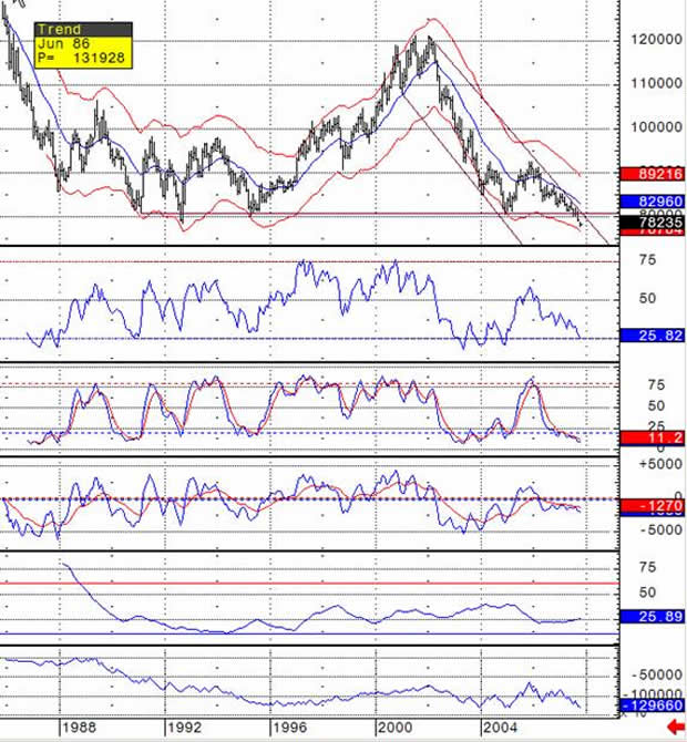 an analysis of the drop of the canadian dollar versus the united states dollar From north korea to weakening us economic data, the greenback still seems  poised to fall  now, the dollar didn't just strengthen against the euro, but also  against the canadian dollar, japanese yen and mexican peso  prompting a  flight-to-safety boost for the euro and dollar/yen to drop below 110.