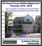 Housing Markets Forecast 2014-2018